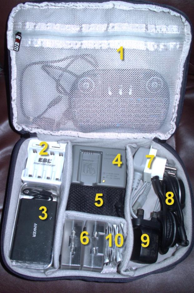 travelling kit 1